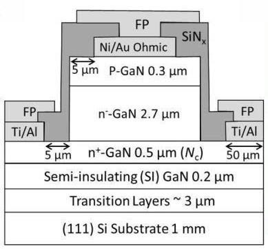 具有钝化和场板(fp)结构的准垂直pn二极管