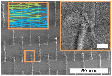 新型纳米管结构使柔性电子薄膜得到增强