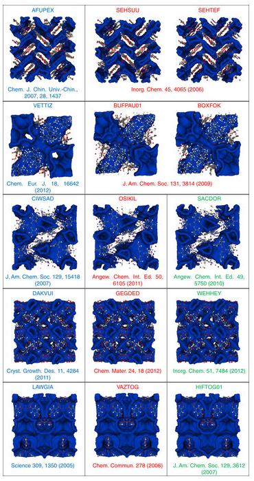 新闻 纳米多孔材料孔隙结构相似性的量化        我们通过使用拓扑