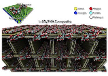 碳原子的表亲石墨烯不同,h-bn平面网络是由布置成六边形结构的硼和氮