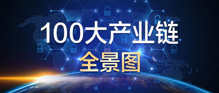 100大产业链全景图
