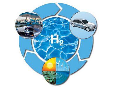 雪人股份携手如皋亚曼,新研氢能源 推进氢燃料电池技术及产业化进程