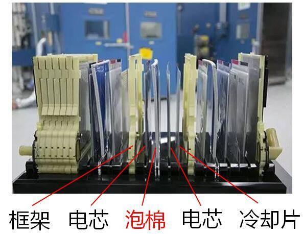 没有这款材料,新能源汽车电池系统热管理从何谈起?