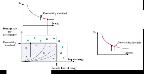 数据结构实验流程图