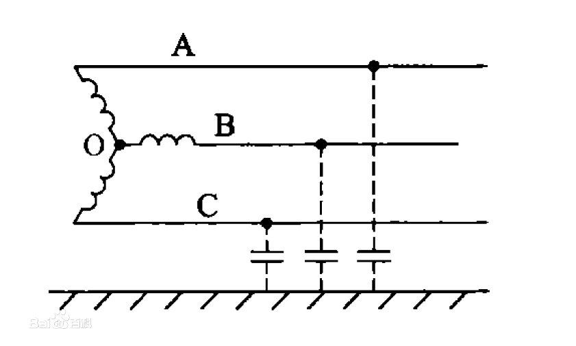 有中性线负载对称三相电路相量图