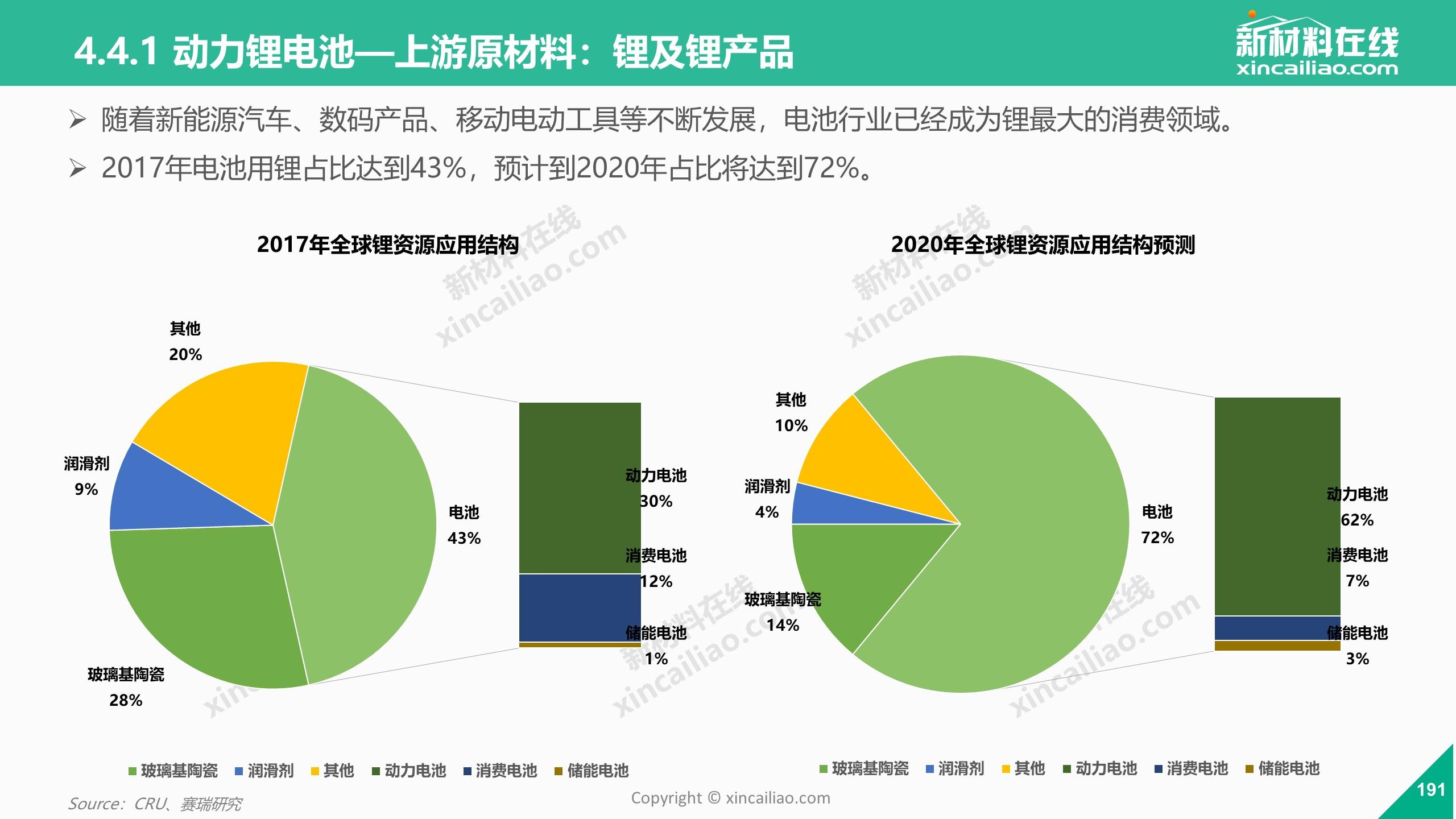 欧洲,日韩,中国)新能源汽车产业发展现状及未来规划,新能源汽车产业链