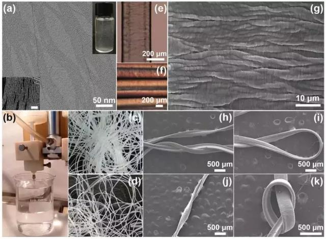 清华大学王训团队制备出高柔性、可拉伸的纳米线超晶格纤维