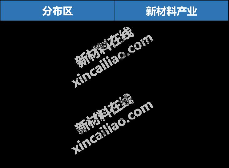 http://m.xincailiao.com/upload/201909/16/201909161437213170.png