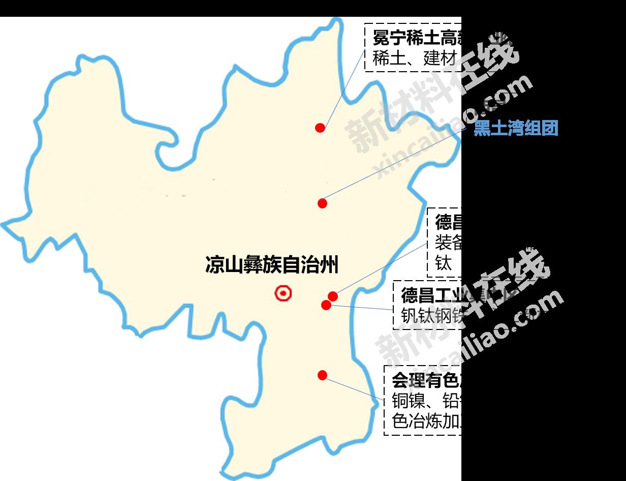 图表  :凉山彝族自治州新材料产业园概况一览表图片